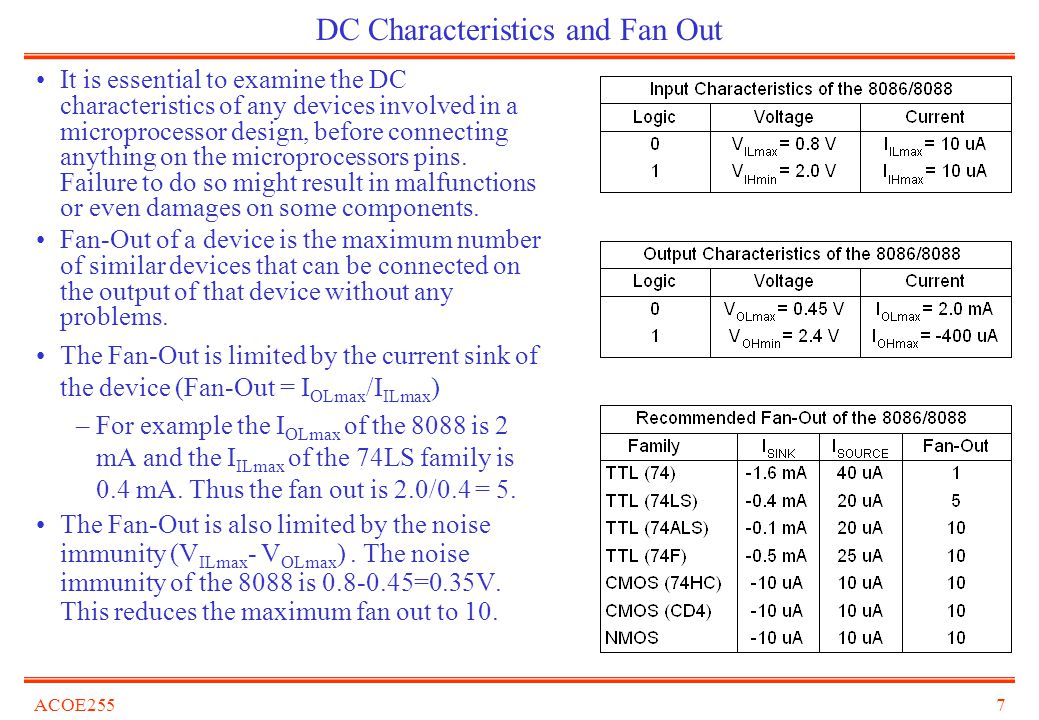 DC Characteristics and Fan Out