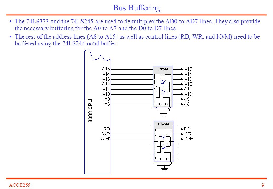 Bus Buffering