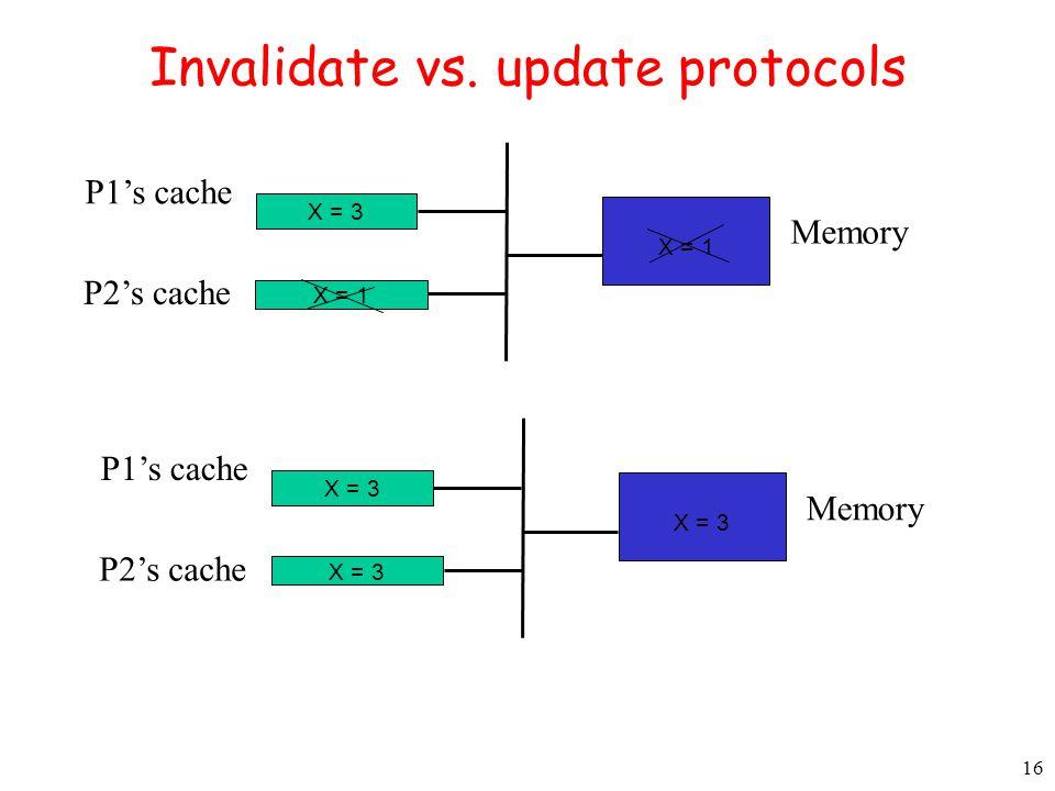 Invalidate vs. update protocols