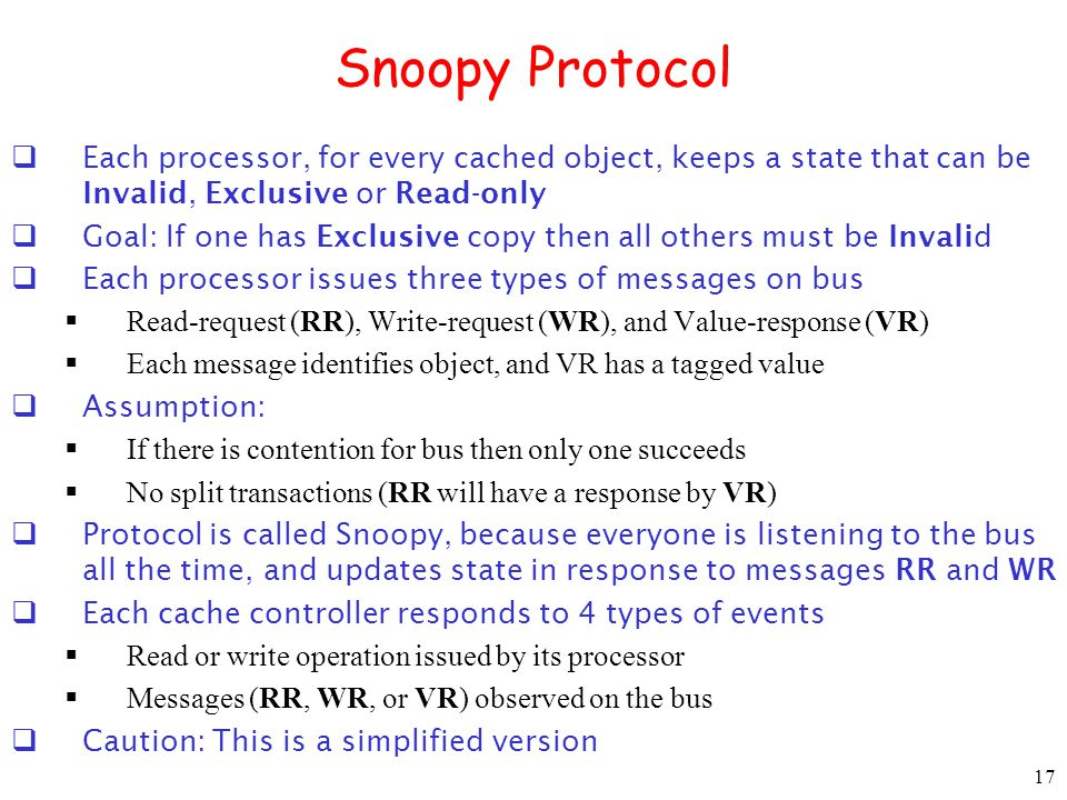 Snoopy Protocol Each processor, for every cached object, keeps a state that can be Invalid, Exclusive or Read-only.