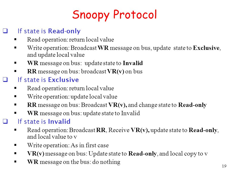 Snoopy Protocol If state is Read-only