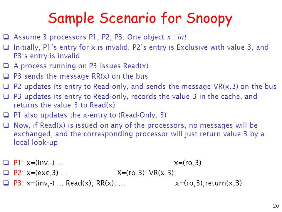 Sample Scenario for Snoopy