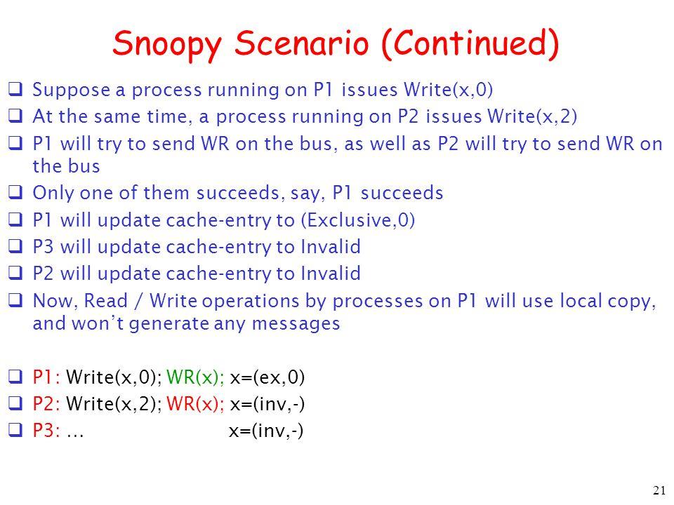 Snoopy Scenario (Continued)
