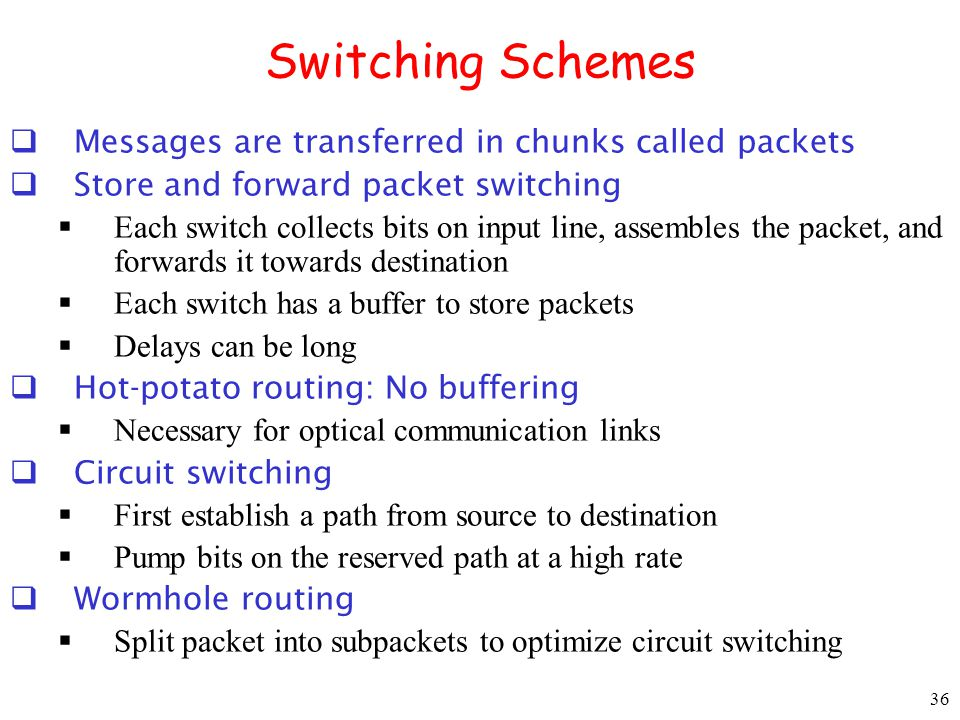 Switching Schemes Messages are transferred in chunks called packets
