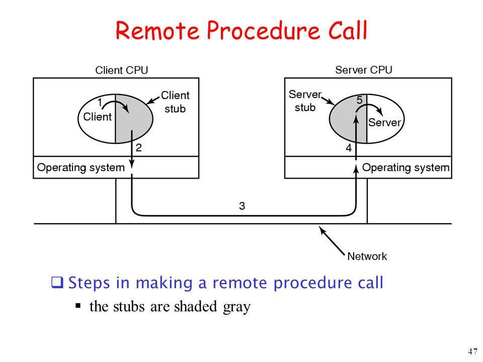 Remote Procedure Call Steps in making a remote procedure call
