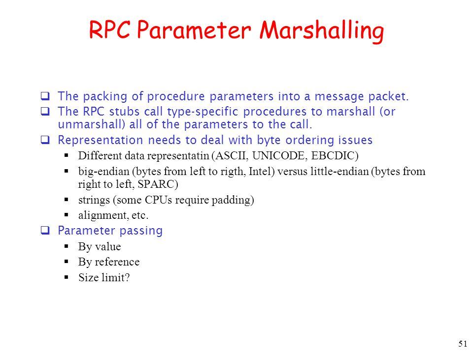 RPC Parameter Marshalling