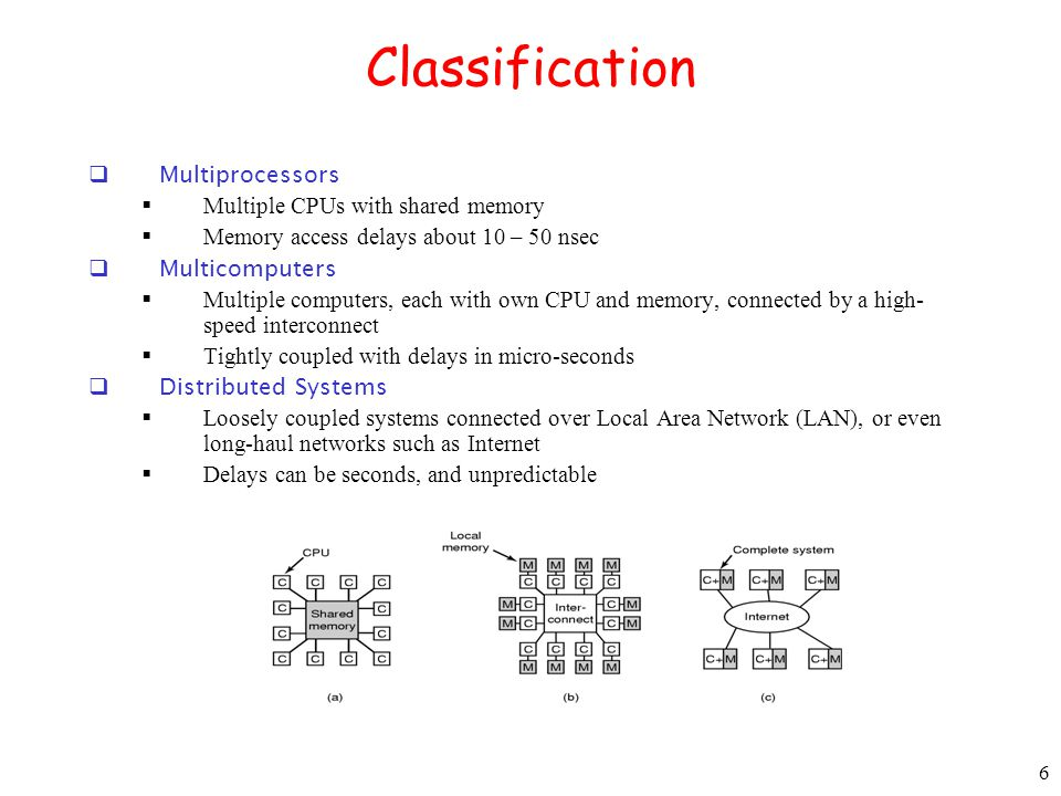 Classification Multiprocessors Multiple CPUs with shared memory