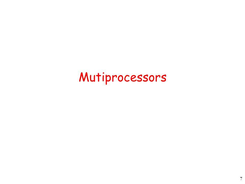 Mutiprocessors