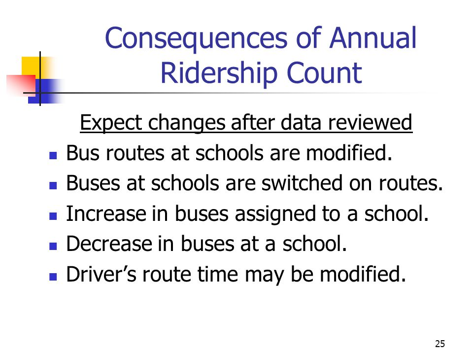 Consequences of Annual Ridership Count