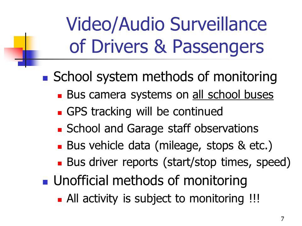 Video/Audio Surveillance of Drivers & Passengers