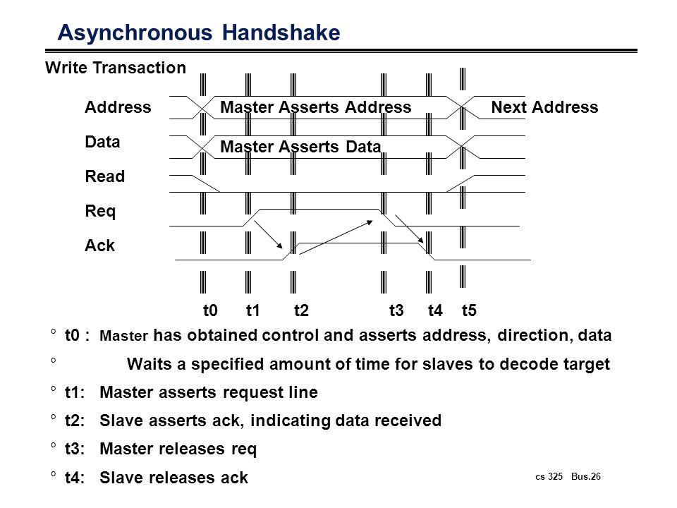 Asynchronous Handshake