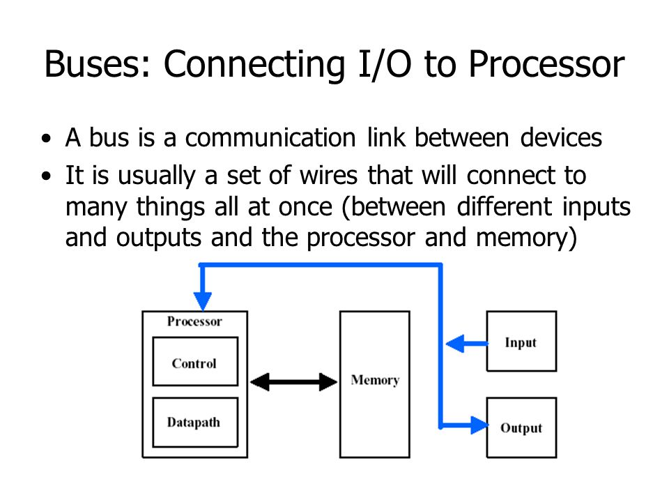 Buses: Connecting I/O to Processor