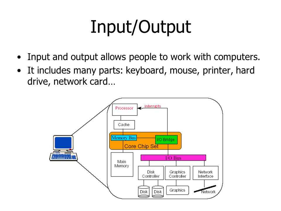 Input/Output Input and output allows people to work with computers.