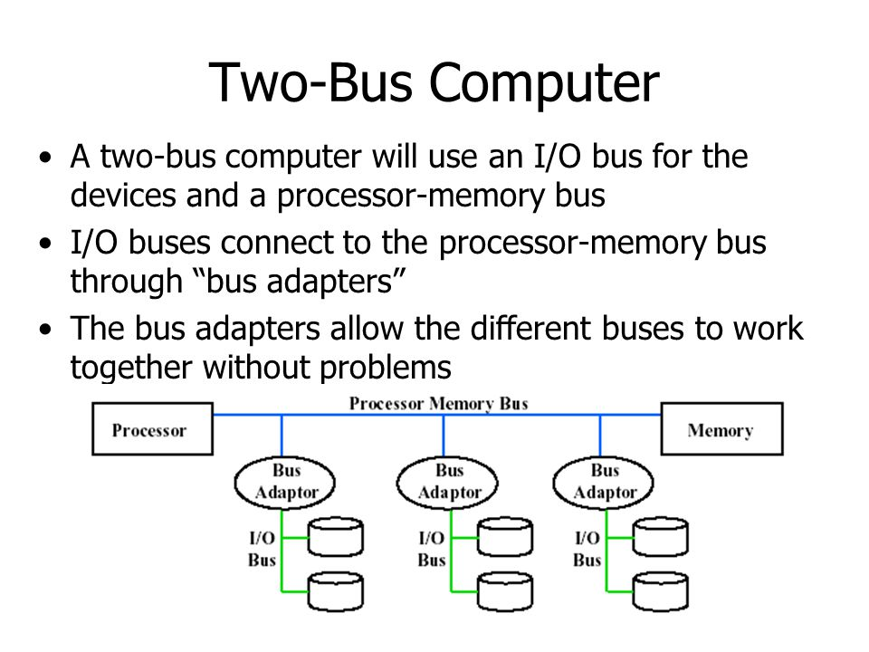 Two-Bus Computer A two-bus computer will use an I/O bus for the devices and a processor-memory bus.