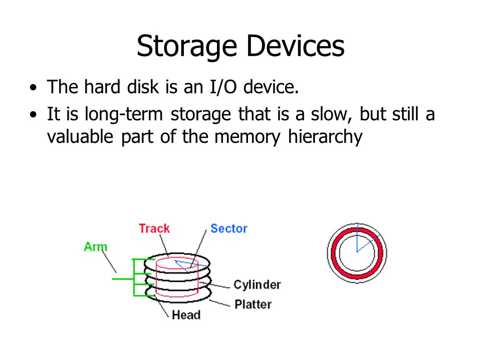 Storage Devices The hard disk is an I/O device.