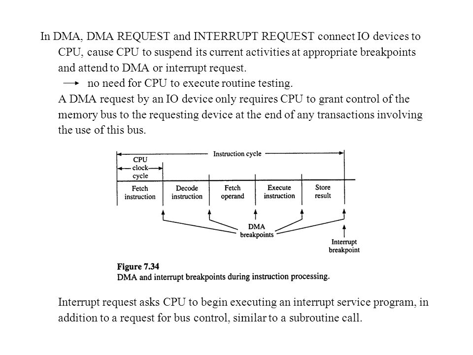 In DMA, DMA REQUEST and INTERRUPT REQUEST connect IO devices to