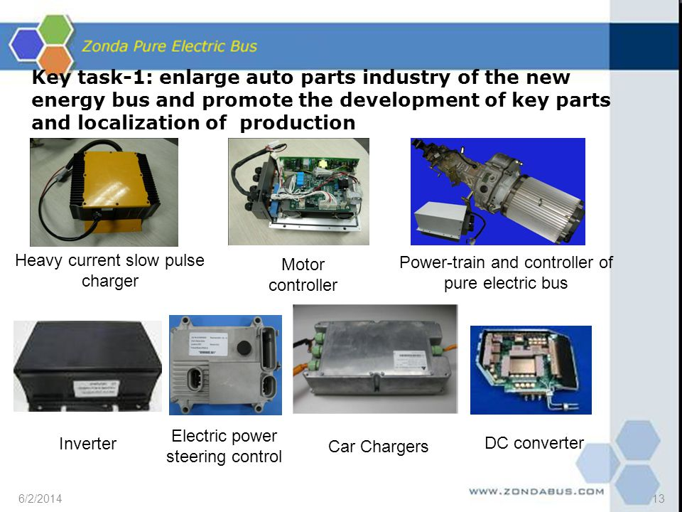 Key task-1: enlarge auto parts industry of the new energy bus and promote the development of key parts and localization of production