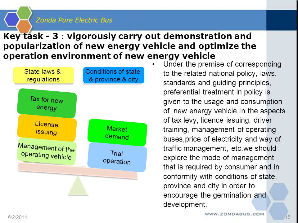 Key task - 3:vigorously carry out demonstration and popularization of new energy vehicle and optimize the operation environment of new energy vehicle
