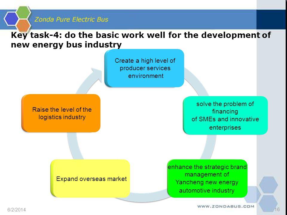 Key task-4: do the basic work well for the development of new energy bus industry