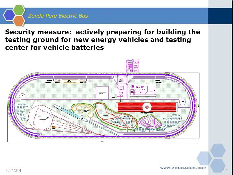 Security measure: actively preparing for building the testing ground for new energy vehicles and testing center for vehicle batteries