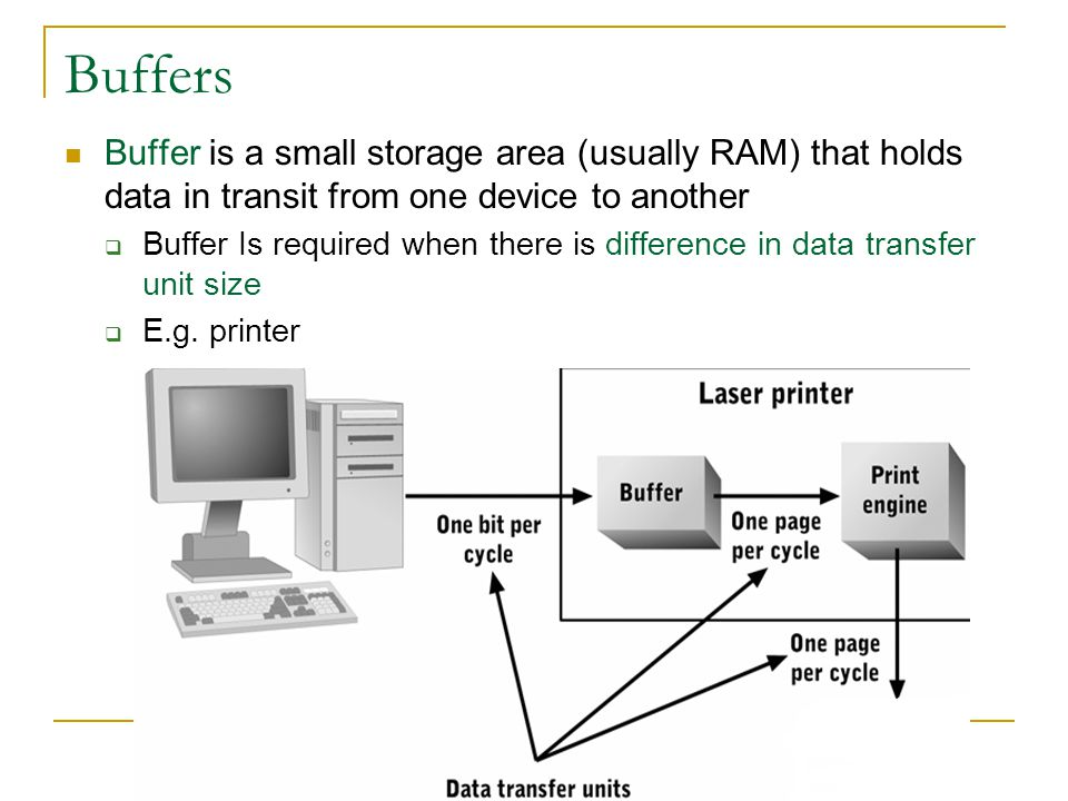 Buffers Buffer is a small storage area (usually RAM) that holds data in transit from one device to another.