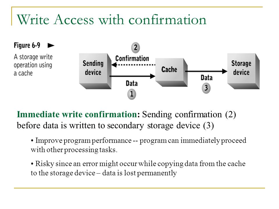 Write Access with confirmation