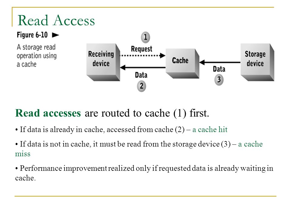 Read Access Read accesses are routed to cache (1) first.