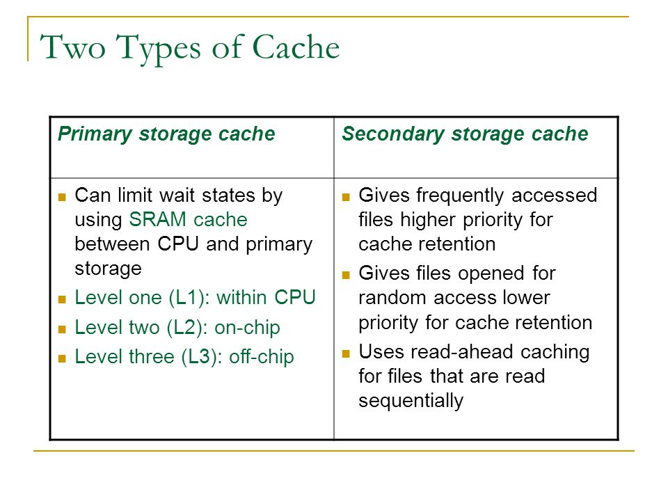 Two Types of Cache Primary storage cache Secondary storage cache