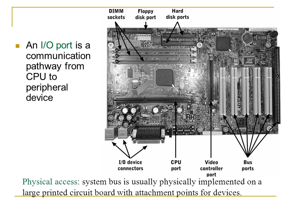 An I/O port is a communication pathway from CPU to peripheral device