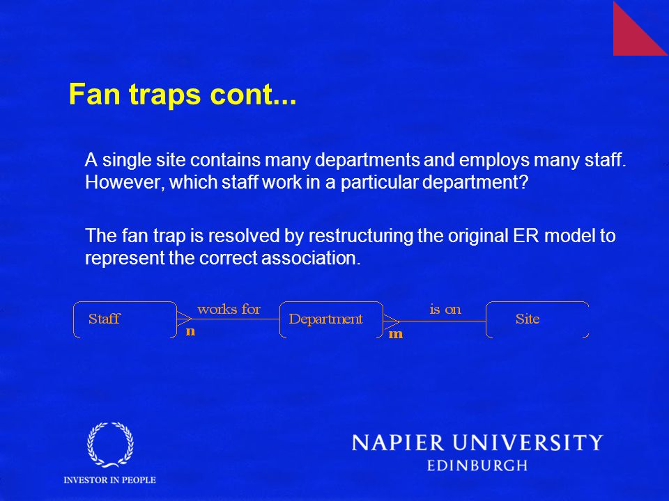 Fan traps cont... A single site contains many departments and employs many staff. However, which staff work in a particular department