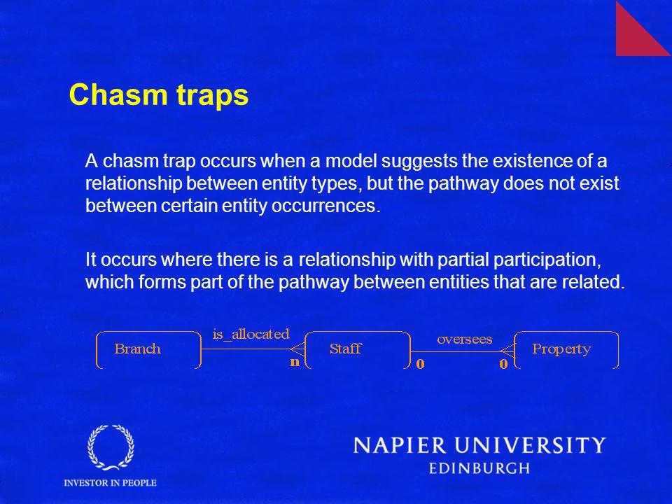 Chasm traps