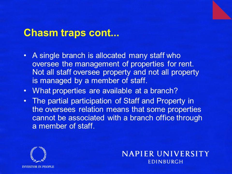 Chasm traps cont...