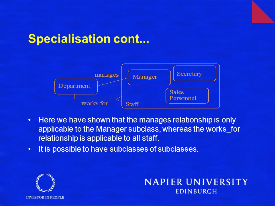 Specialisation cont...
