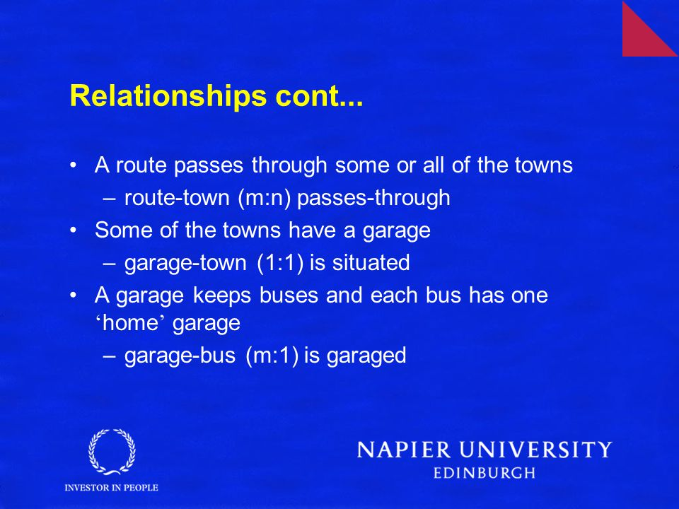 Relationships cont... A route passes through some or all of the towns