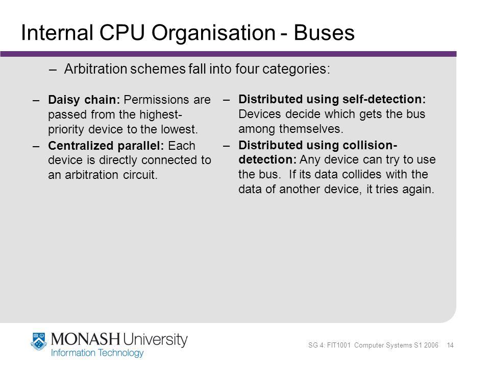 Internal CPU Organisation - Buses
