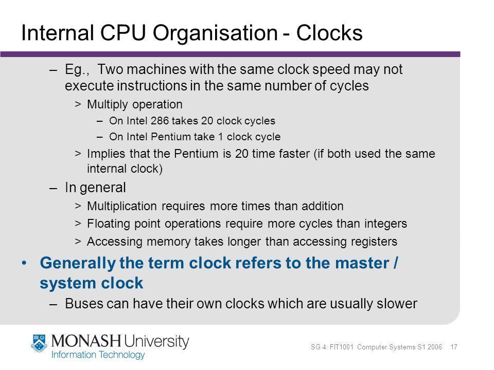 Internal CPU Organisation - Clocks