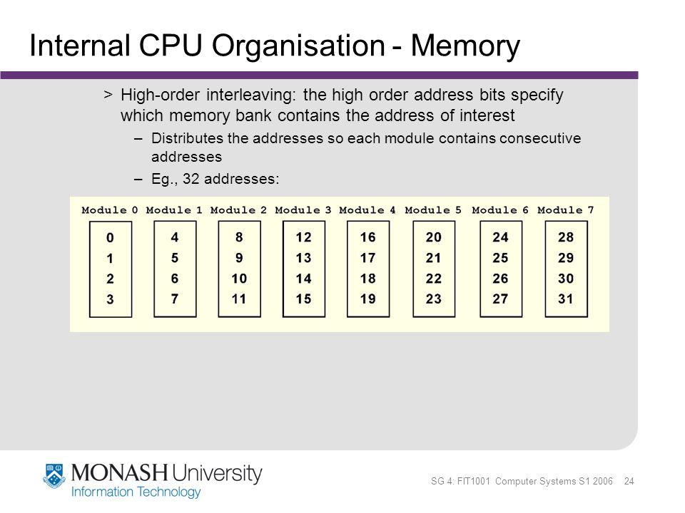 Internal CPU Organisation - Memory