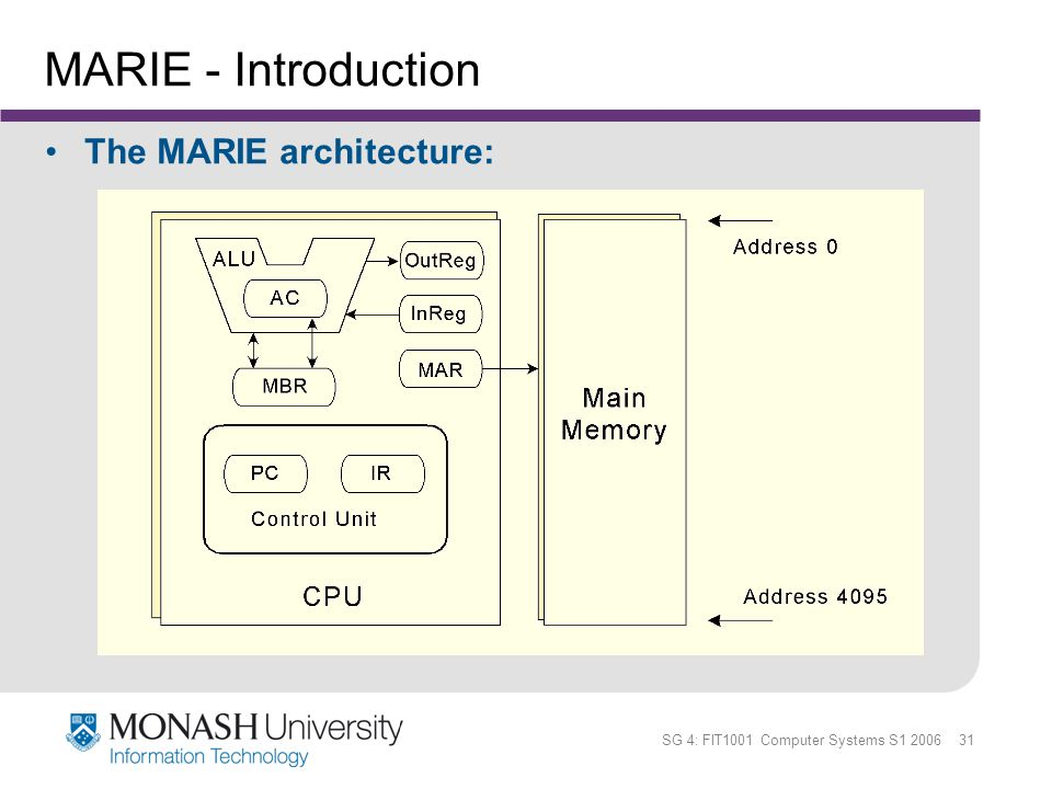 MARIE - Introduction The MARIE architecture: