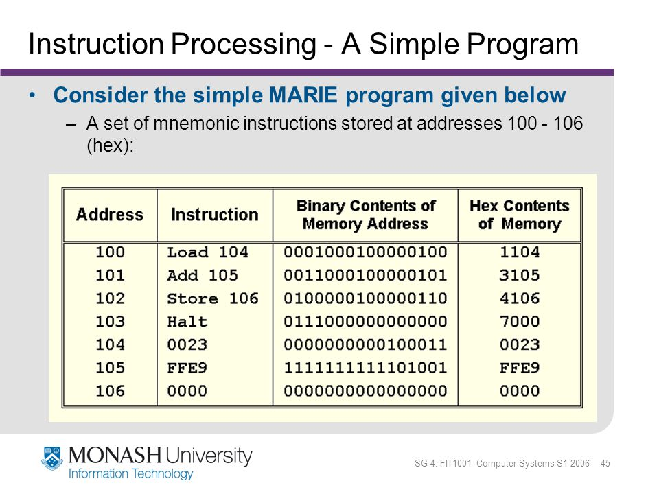 Instruction Processing - A Simple Program