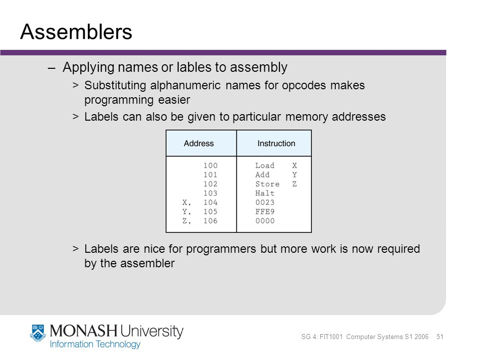 Assemblers Applying names or lables to assembly