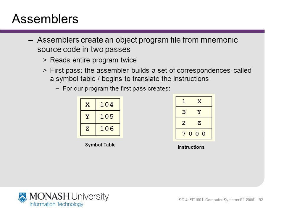 Assemblers Assemblers create an object program file from mnemonic source code in two passes. Reads entire program twice.