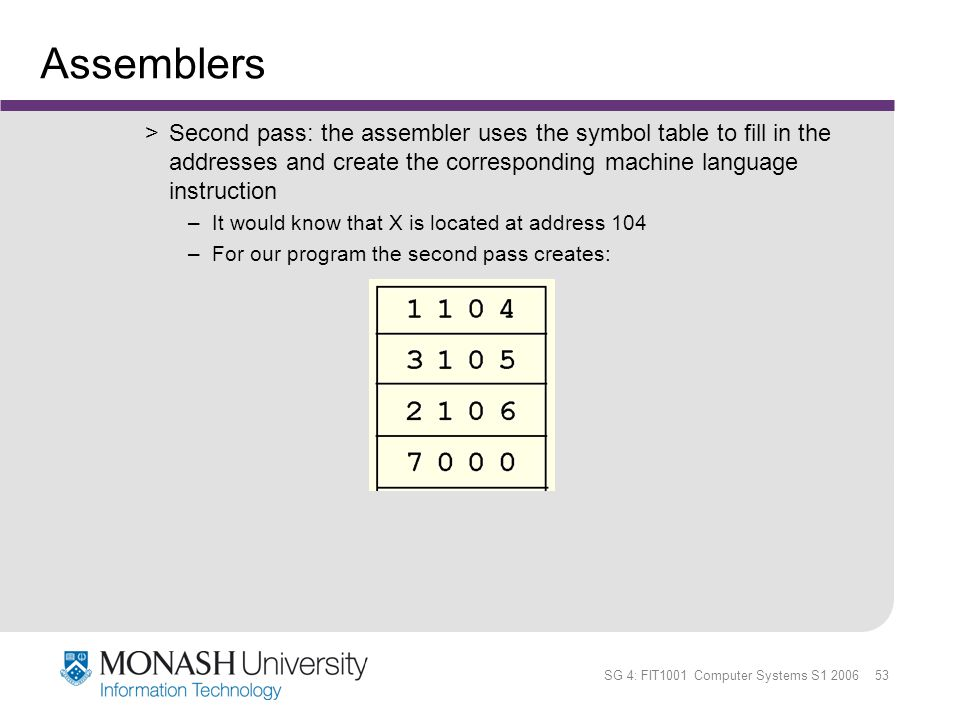 Assemblers Second pass: the assembler uses the symbol table to fill in the addresses and create the corresponding machine language instruction.