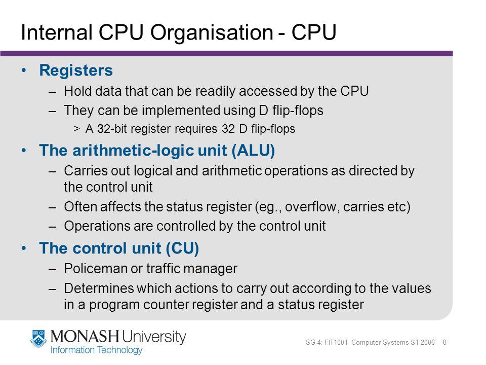 Internal CPU Organisation - CPU