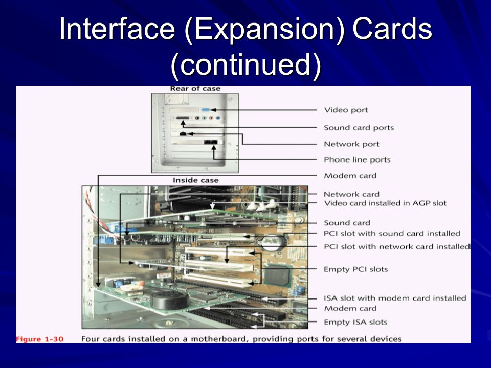 Interface (Expansion) Cards (continued)