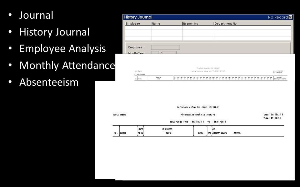 Journal History Journal Employee Analysis Monthly Attendance Absenteeism
