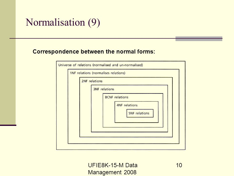 Normalisation (9) Correspondence between the normal forms: