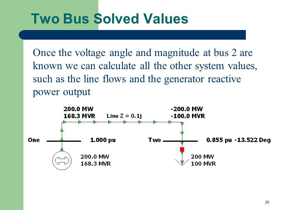 Two Bus Case Low Voltage Solution