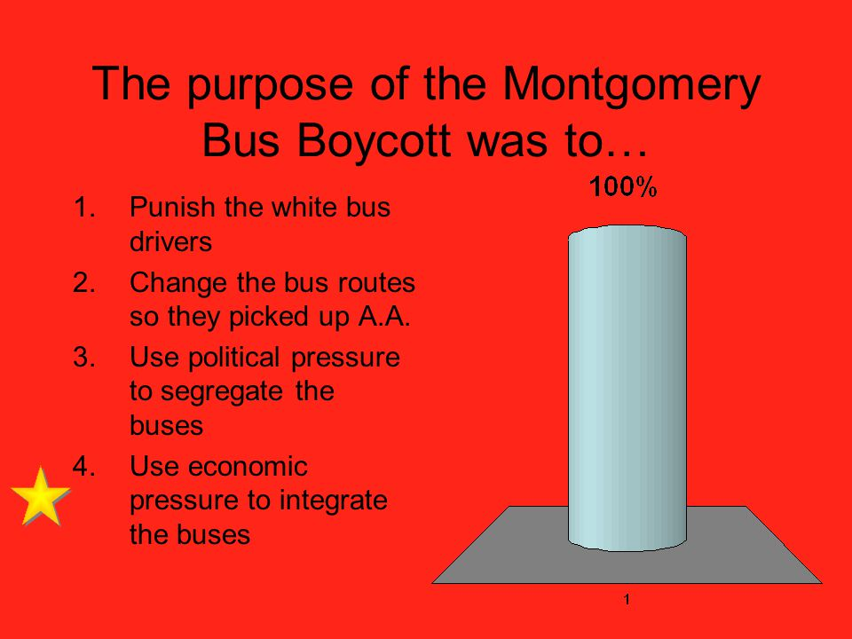 The purpose of the Montgomery Bus Boycott was to…