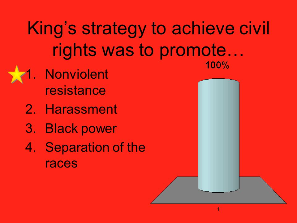 King's strategy to achieve civil rights was to promote…