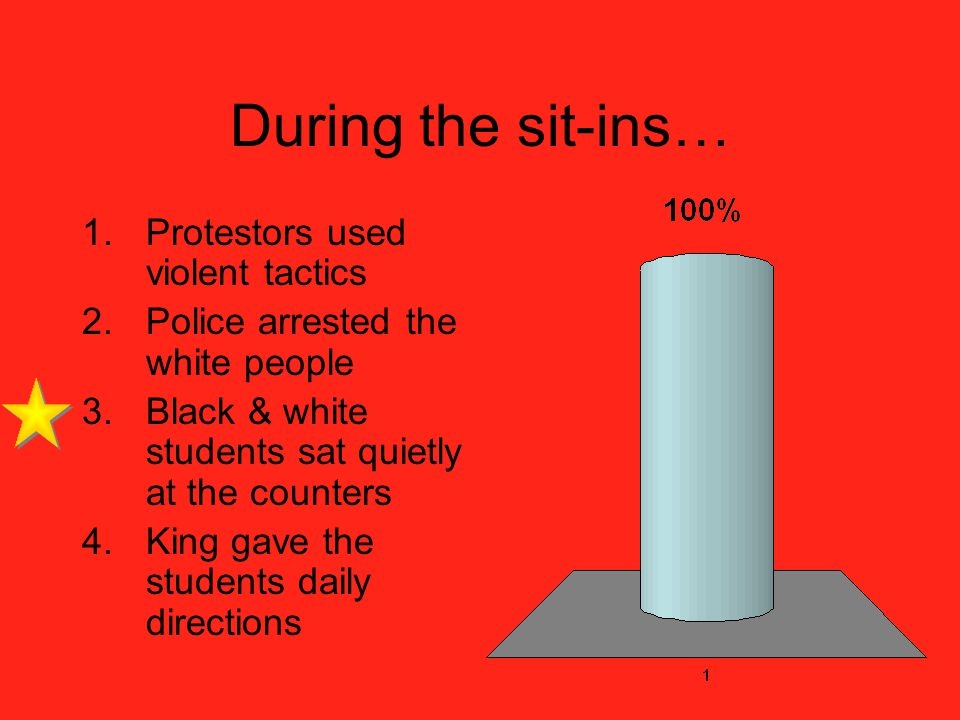 During the sit-ins… Protestors used violent tactics